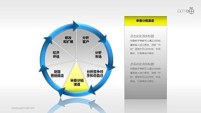 市场策略——审查分销渠道PPT模板下载