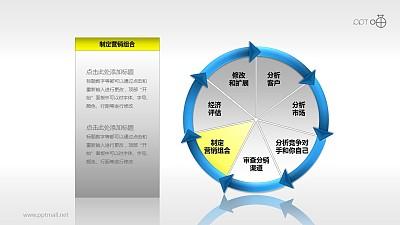 市场策略——制定营销组合PPT模板下载