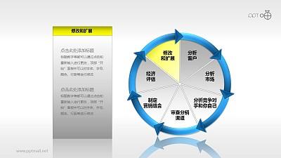 市场策略——修改和扩张PPT模板下载