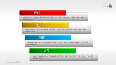 平衡计分卡(系列-04)PPT模板下载