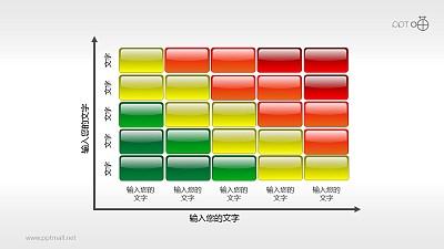 风险矩阵(05)—细致的多部分风险预测矩阵图