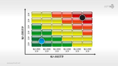 风险矩阵(06)—圆形标记的多部分风险矩阵