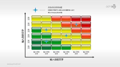 风险矩阵(07)—十字标记的多部分风险矩阵