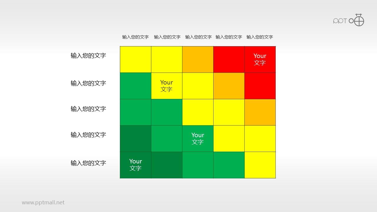 风险矩阵(09)—多部分风险矩阵图
