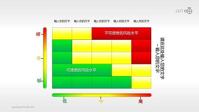 风险矩阵(10)—多部分风险矩阵图