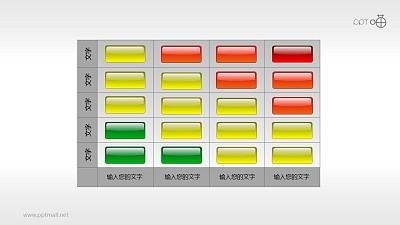 风险矩阵(11)—多部分风险矩阵图