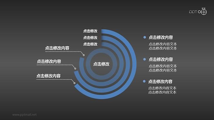 三层环形PPT图表下载_幻灯片预览图2