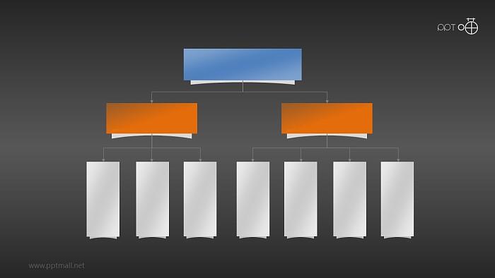 扁平化方形层级关系PPT素材下载_幻灯片预览图2
