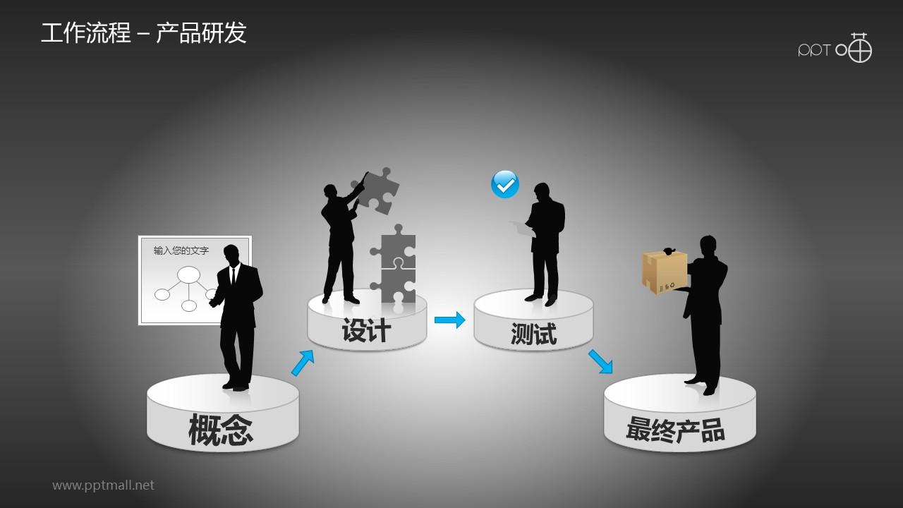 工作流程–产品研发PPT素材