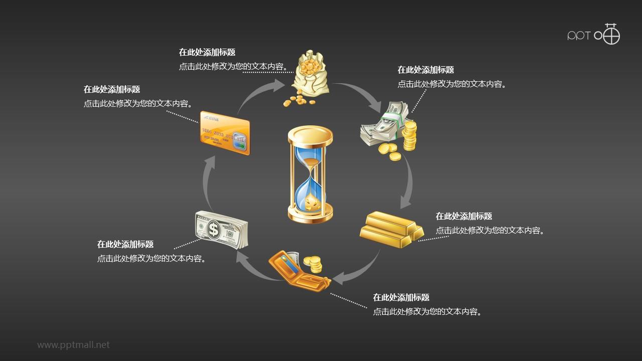 资本循环/资金流动的PPT素材