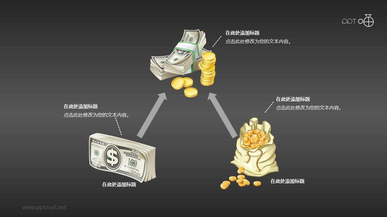 资本积累/资金流向的PPT素材