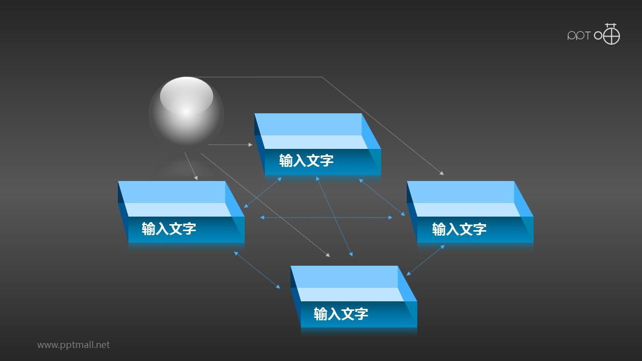 波特钻石理论模型——空白5要素素材