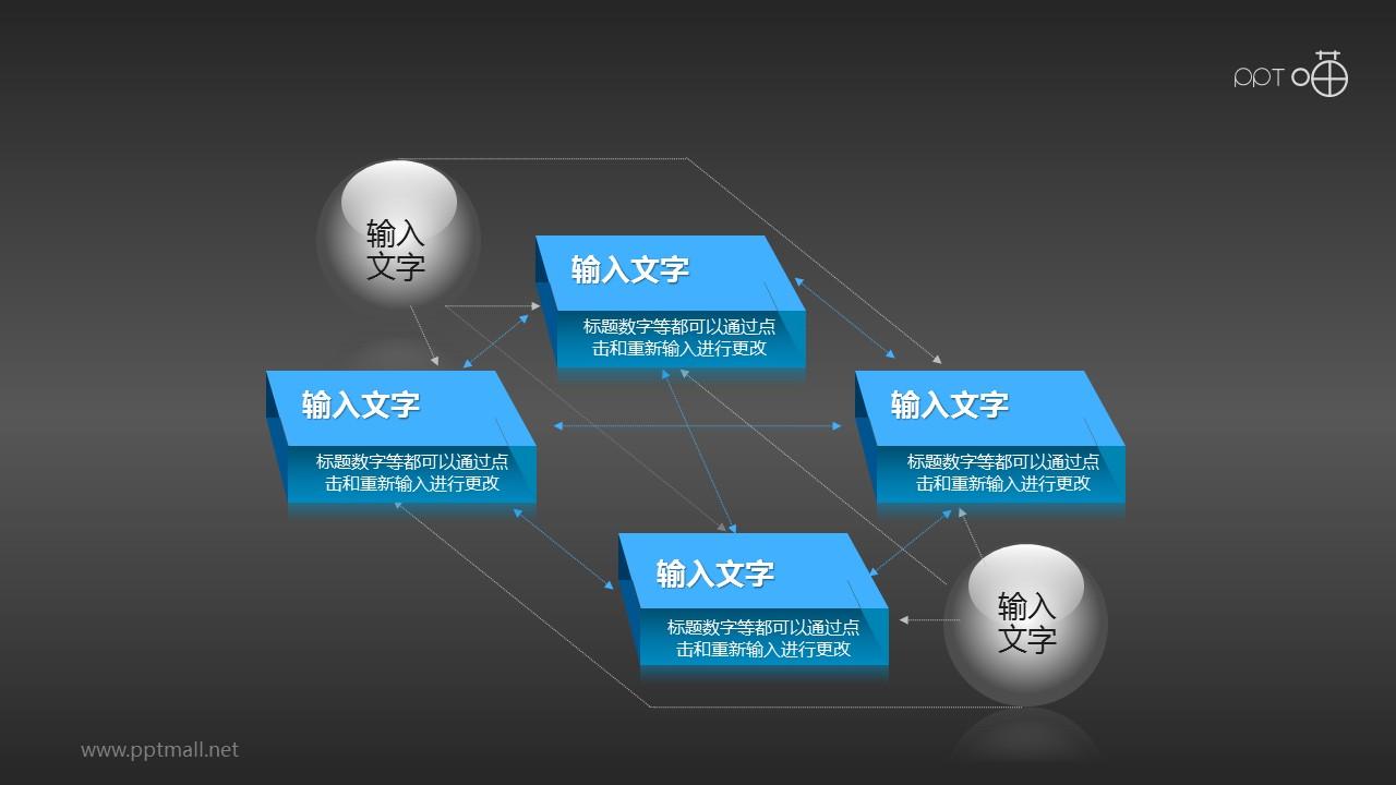 波特钻石理论模型——6要素(系列01)素材