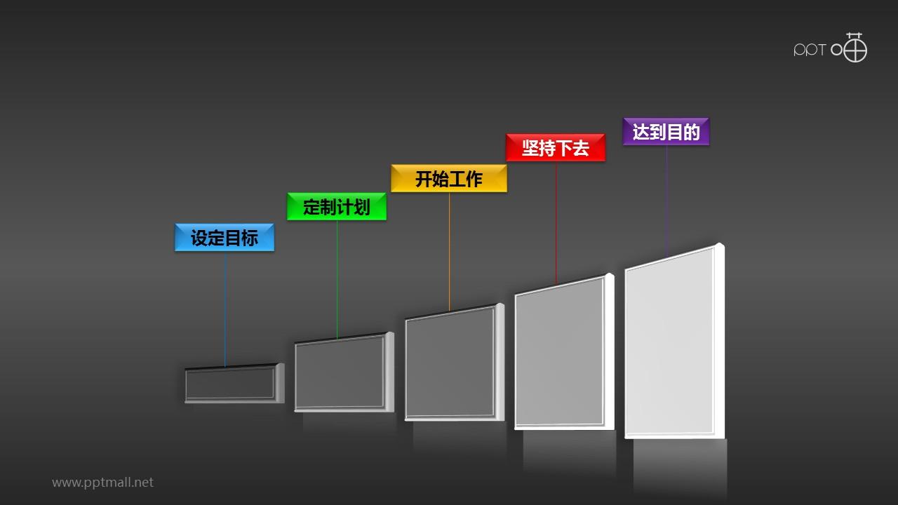 SMART原则(系列-02)PPT模板下载