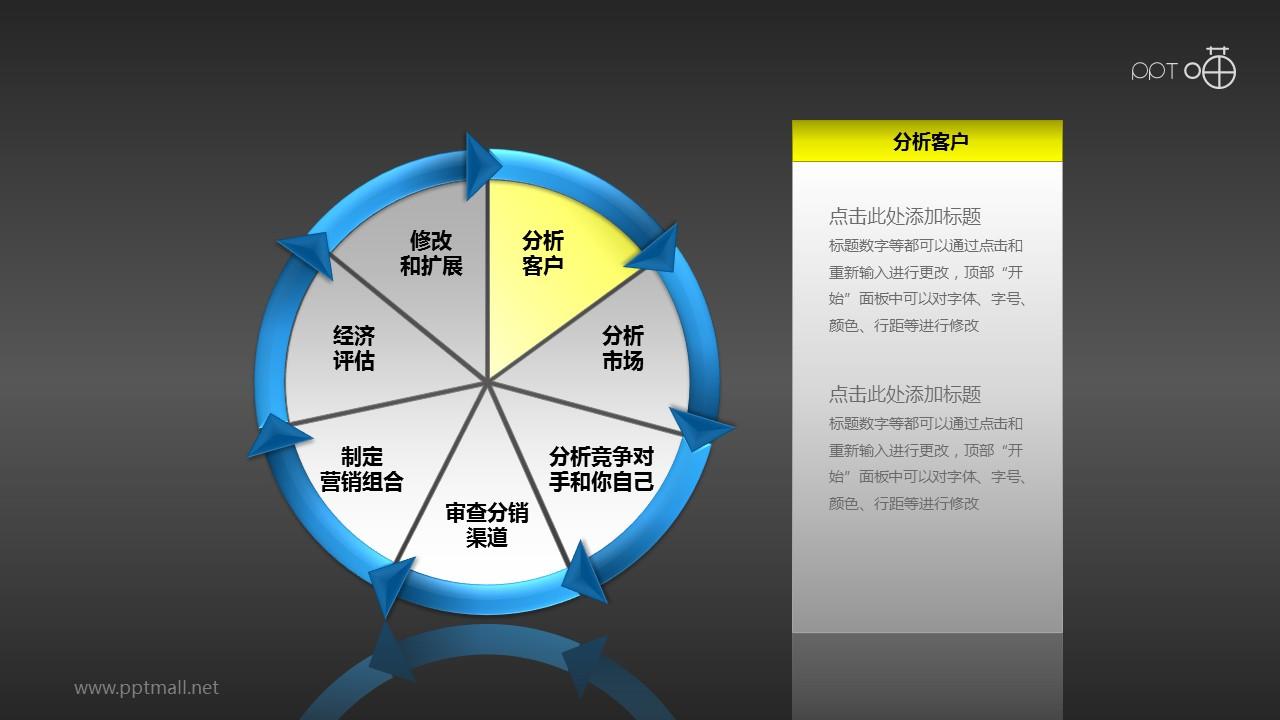 市场策略——分析客户PPT模板下载