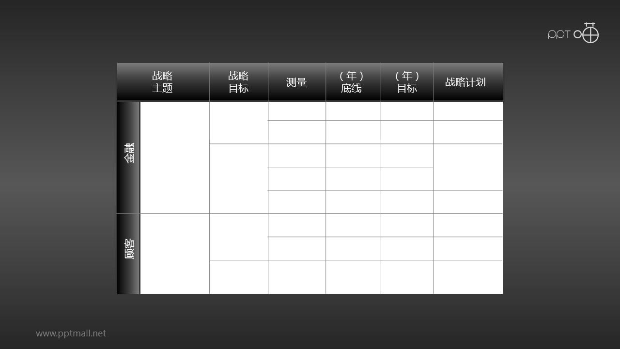 平衡计分卡—表格(系列-01)PPT模板下载