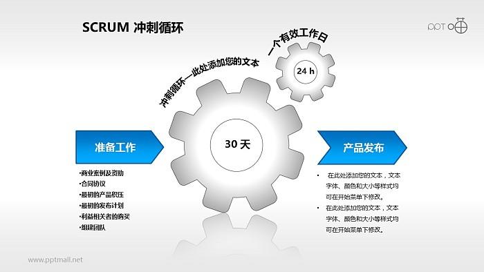 Scrum软件开发/项目管理PPT素材(4)_幻灯片预览图1