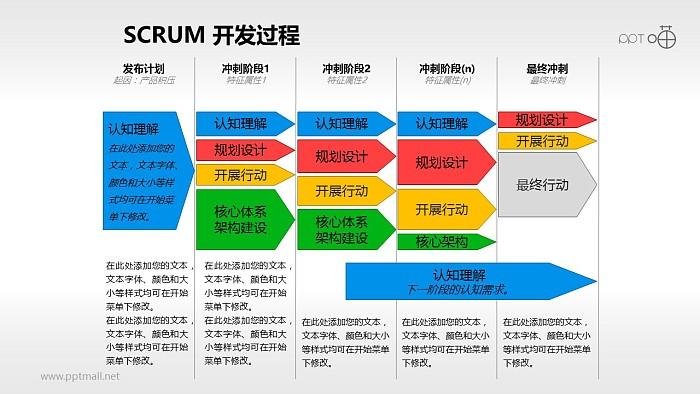 Scrum软件开发/项目管理PPT素材(11)_幻灯片预览图1