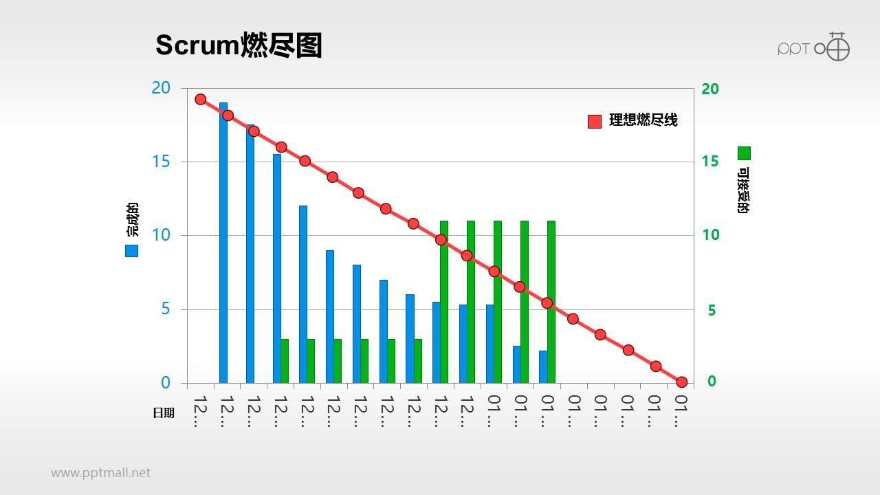 Scrum软件开发/项目管理PPT素材(15)
