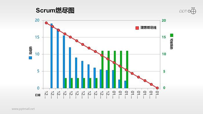 Scrum软件开发/项目管理PPT素材(15)_幻灯片预览图1