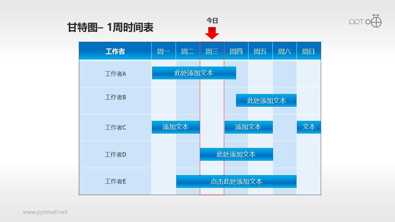 甘特图工作时间表(1)—一周工作安排表