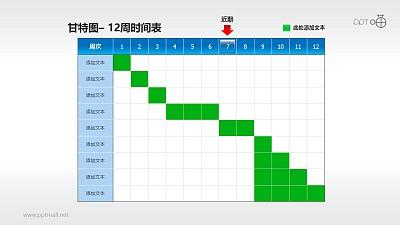 甘特图工作时间表(6)—12周工作进度表