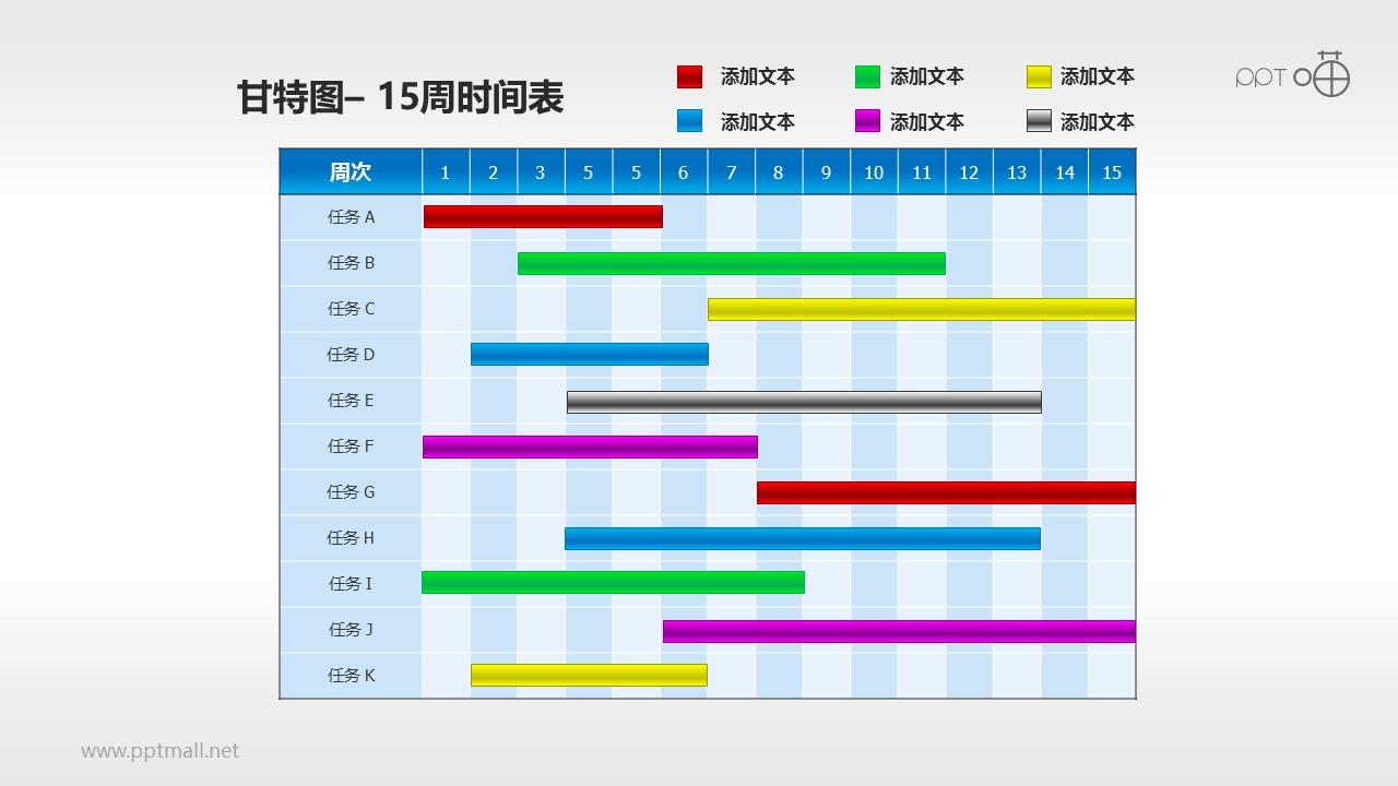 甘特图工作时间表(7)—15周工作进度表
