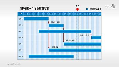 甘特图工作时间表(8)—1个月工作进度表