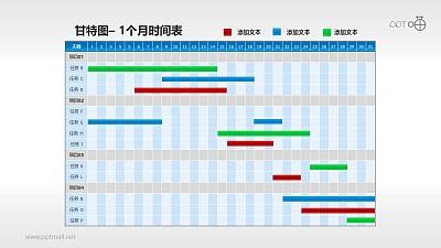 甘特图工作时间表(9)—1个月工作进度表