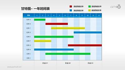 甘特图工作时间表(11)—年度工作安排表