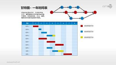 甘特图工作时间表(13)—年度工作时间表