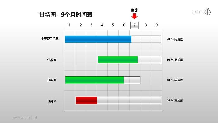 3个季度PPT模板下载
