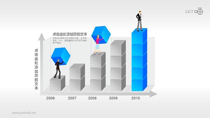 业务增长PPT模板下载