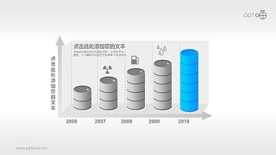 反映燃油价格/石油开采的柱状图PPT素材