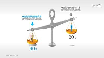 表达业务重心或经济增长的天平素材