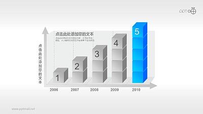 表达业务/经济增长的柱状图PPT素材