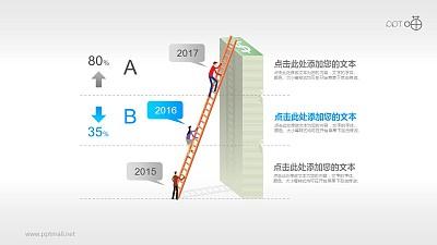 形象地表达经济增长/业务增长的PPT素材
