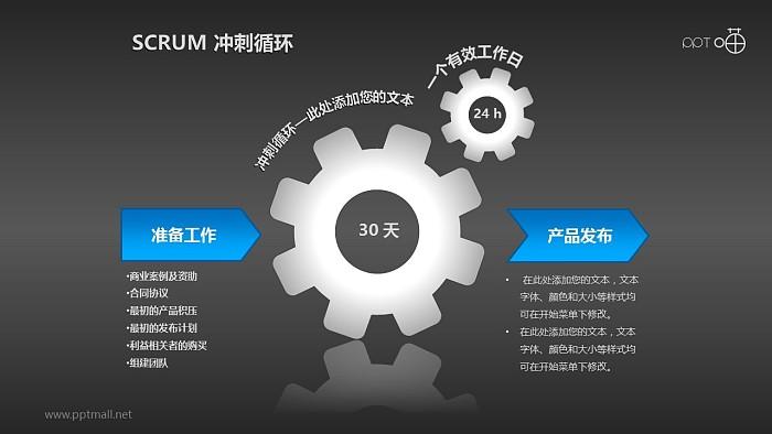 Scrum软件开发/项目管理PPT素材(4)_幻灯片预览图2