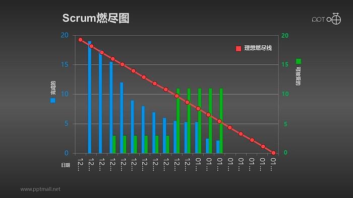 Scrum软件开发/项目管理PPT素材(15)_幻灯片预览图2