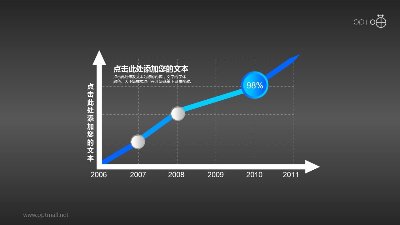 反映业务/经济增长的折线图PPT素材
