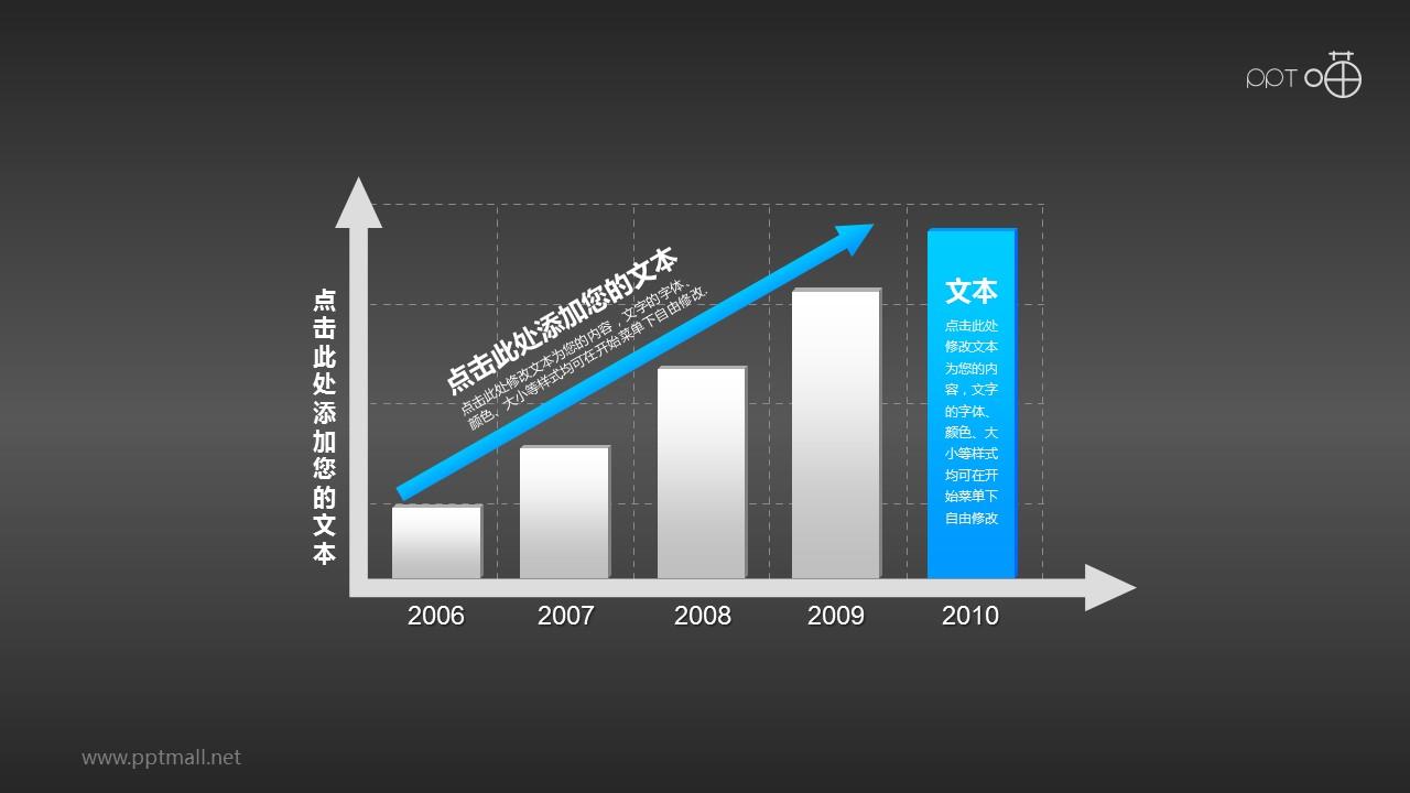 反映业务/经济增长的柱形图PPT素材