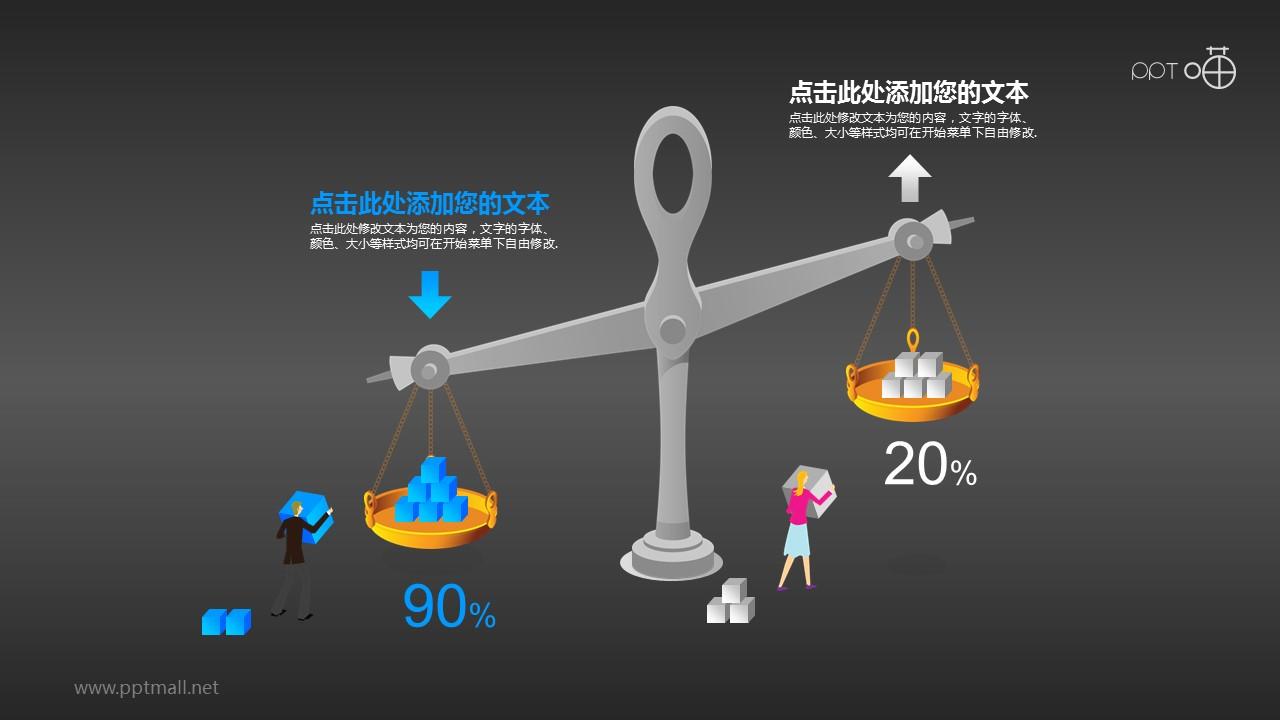 表达业务重心或经济变化的天平素材