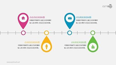 扁平清新简明时间轴【系列-02】PPT模板