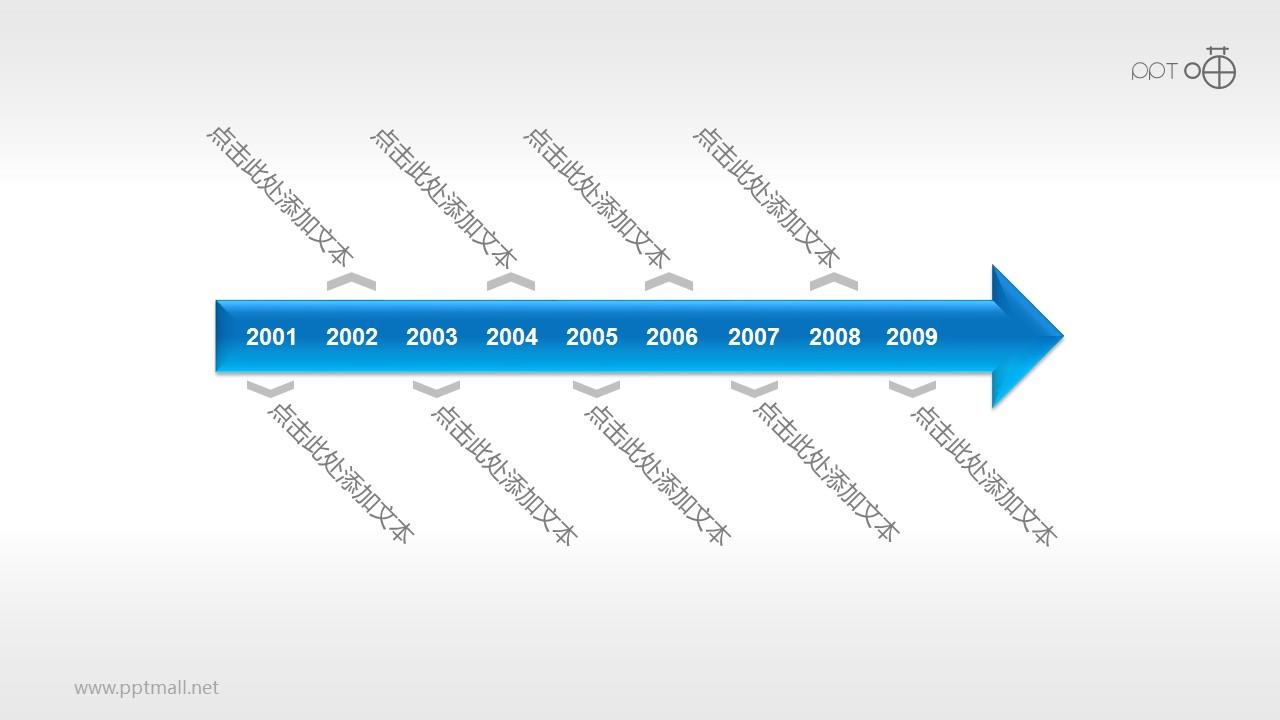 9年(月)的编年时间轴PPT素材