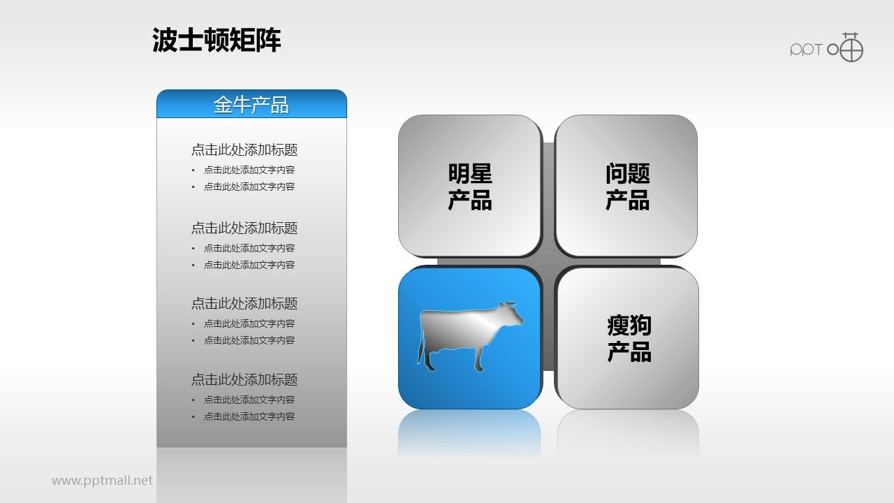 波士顿矩阵——现金牛产品PPT模板下载
