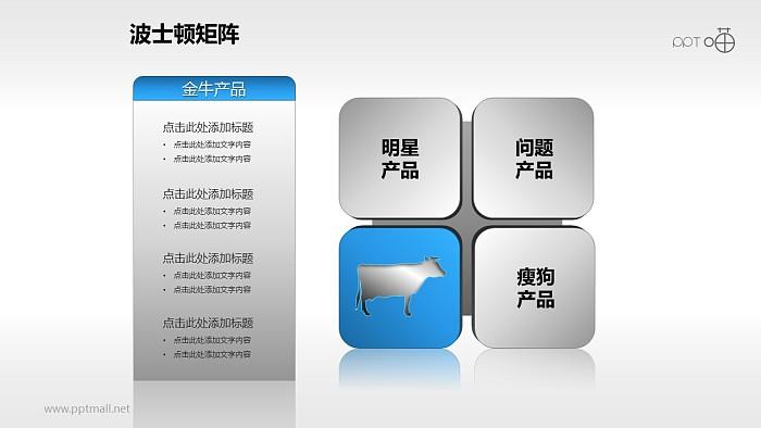 波士顿矩阵——现金牛产品PPT模板下载_幻灯片预览图1