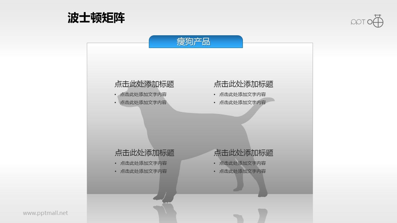 波士顿矩阵——瘦狗产品文本说明PPT素材