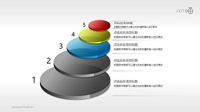 五环节层层递进PPT素材