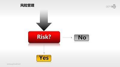 风险管理——风险识别PPT素材