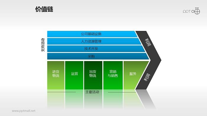 公司之间关系的协调机制PPT模板下载